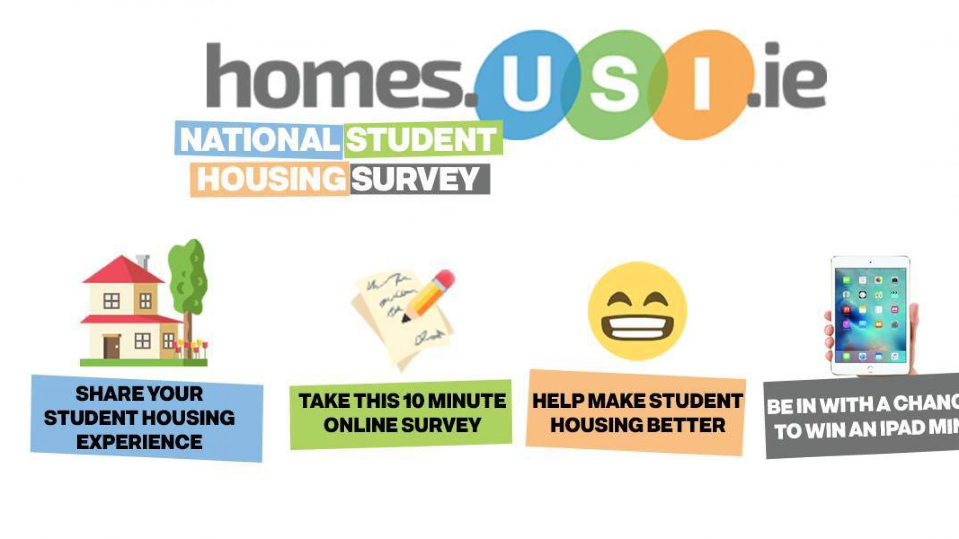 graphic from usi for survey